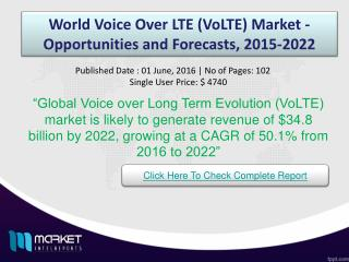 World Voice Over LTE (VoLTE) Market Share & Size 2022