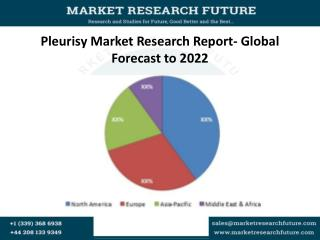 Pleurisy Market Research Report- Global Forecast to 2022