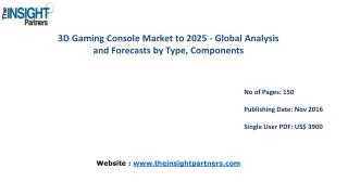 Strategic Assessment of Worldwide 3D Gaming Console Market – Forecast Till 2025 |The Insight Partners