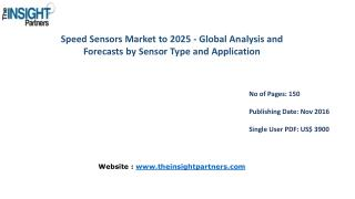 Speed Sensors Market to 2025-Industry Analysis, Applications, Opportunities and Trends |The Insight Partners