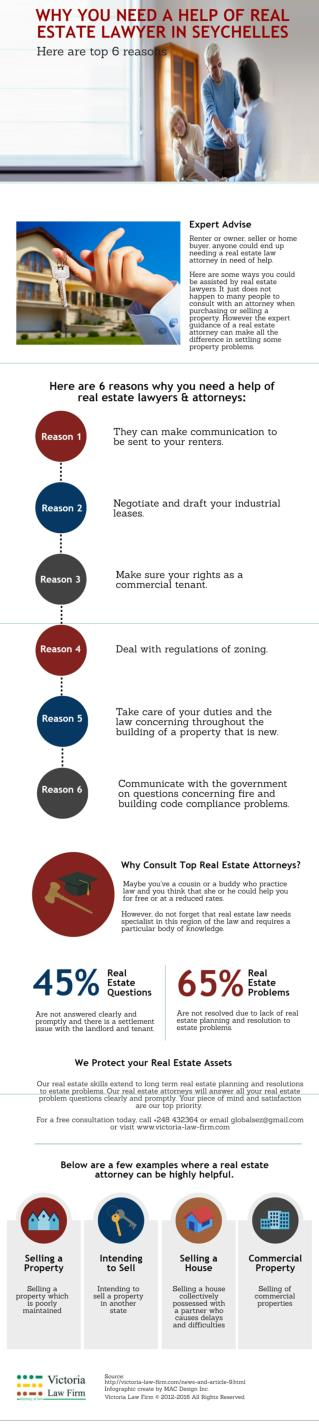 Why You Need a Help Of Real Estate Lawyer in Seychelles?