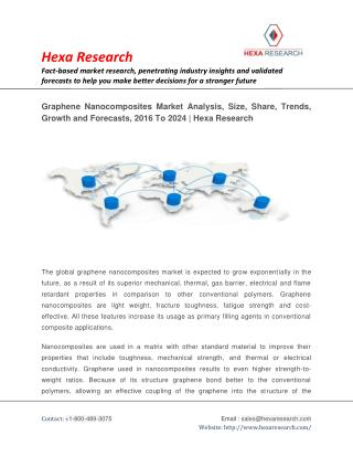Graphene Nanocomposites Market Size | Industry Report, 2024 | Hexa Research