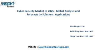 Cyber Security Market to 2025-Industry Analysis, Applications, Opportunities and Trends |The Insight Partners