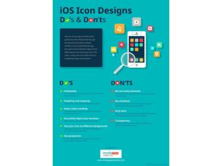iOS Icon Designs Do's and Dont's [infographics]