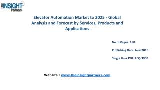 Strategic Analysis on Elevator Automation Market Forecast to 2025 |The Insight Partners