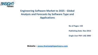 Engineering Software Market to 2025 Forecast & Future Industry Trends |The Insight Partners