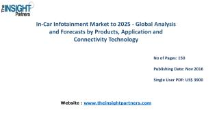 In-Car Infotainment Market: Key Trends, Demand, Growth, Size, Review, Share, Analysis to 2025 |The Insight Partners