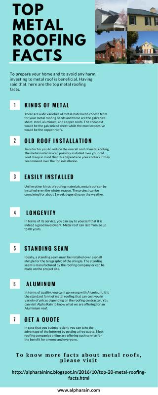 Know about Interesting Metal Roofing Facts