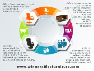 Winner Office Furniture