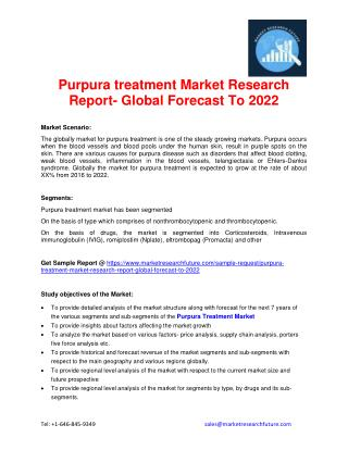 Purpura treatment Market Research Report- Global Forecast To 2022