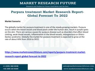 Purpura treatment Market Research Report
