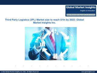 Third Party Logistics Market size forecast to reach $1,029.47bn by next seven years