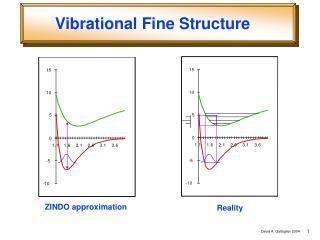Vibrational Fine Structure