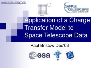 Application of a Charge Transfer Model to Space Telescope Data