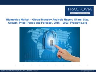 Biometrics Market to exceed $31bn by 2023