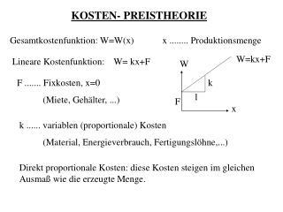 KOSTEN- PREISTHEORIE