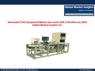 Automated Test Equipment (ATE) Market share to exceed $4.46bn by next seven years