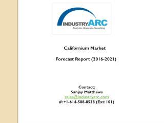 Californium Market