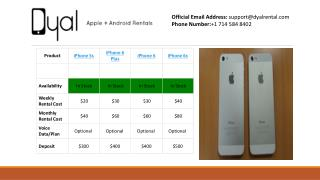 Compare Mobile Phones at Dyal rental
