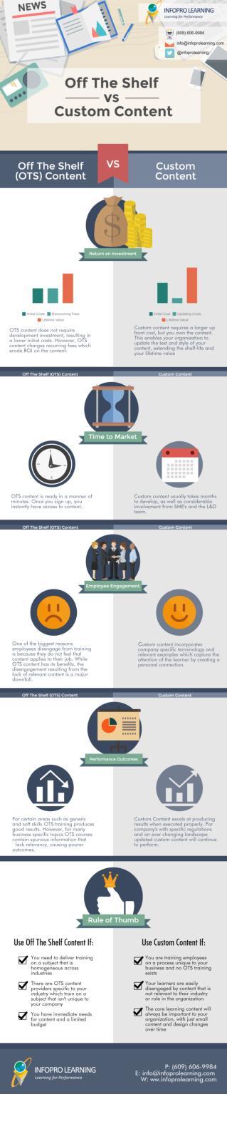 OTS vs Custom Content