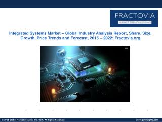 Integrated Systems Market – Global Industry Analysis Report, Share, Size, Growth, Price Trends and Forecast, 2015 – 2022