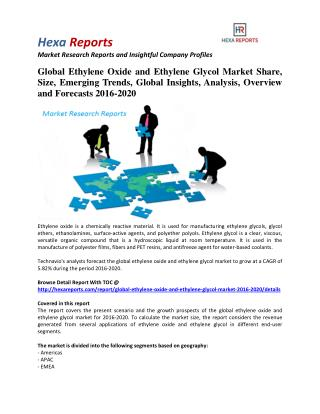 Global Ethylene Oxide and Ethylene Glycol Market Share, Industry Trends And Outlook 2016-2020: Hexa Reports