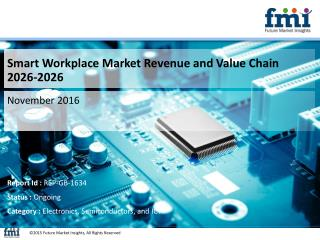 Smart Workplace Market Revenue and Value Chain 2026-2026