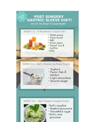 Post Surgery Diet for Gastric Sleeve Patients