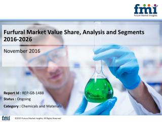 FMI Releases New Report on the Furfural Market 2016-2026