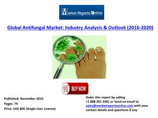 Worldwide Global Antifungal Market Trends and Developments