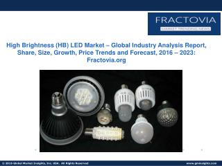 High Brightness (HB) LED Market – Global Industry Analysis Report, Share, Size, Growth, Price Trends and Forecast, 2023