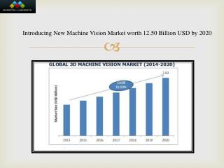 Machine Vision Market worth 12.50 Billion USD by 2020
