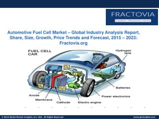 Automotive Fuel Cell Market – Global Industry Analysis Report, Share, Size, Growth, Price Trends and Forecast, 2023