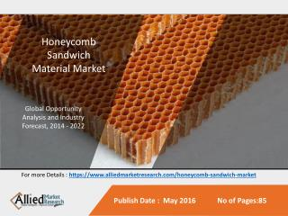 Honeycomb Sandwich Materials Market is expected to Reach $760.1 Million, Globally, by 2022