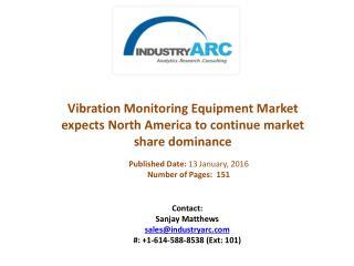 Vibration Monitoring Equipment Market buoyed by vibration measurement instrument innovations