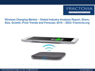 Wireless Charging Market – Global Industry Analysis Report, Share, Size, Growth, Price Trends and Forecast, 2023