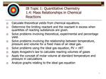 IB Topic 1: Quantitative Chemistry 1.4: Mass Relationships in Chemical Reactions