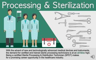 Processing & Sterilization - Altamont Healthcare Infographic