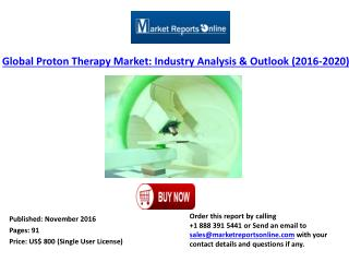 2016-2020 Global Proton Therapy Market Trends & Analysis