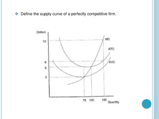 Define the supply curve of a perfectly competitive firm.