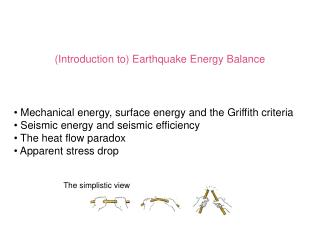 Introduction to Earthquake Energy Balance