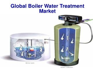 Global Boiler Water Treatment Market