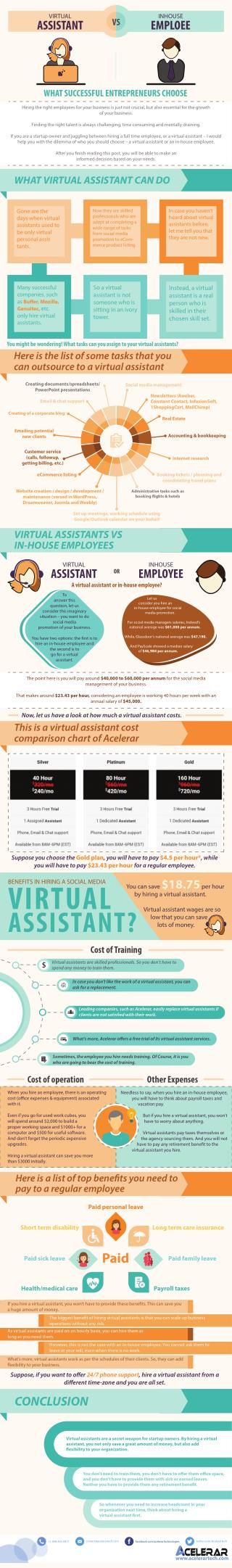 Virtual Assistant Vs In-house Employee: What Successful Entrepreneurs Choose