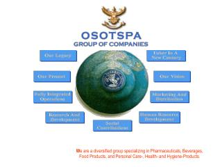 We are a diversified group specializing in Pharmaceuticals, Beverages,  Food Products, and Personal Care-, Health- and H