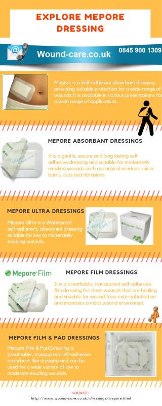 Explore Mepore Dressings by wound-care.co.uk