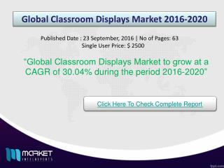 Global Classroom Displays Market  Trends & Growth 2020