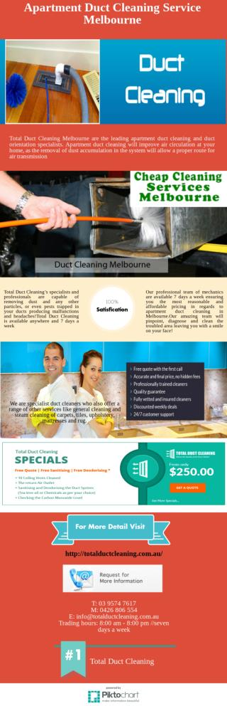 Looking for Apartment duct cleaning service Melbourne?