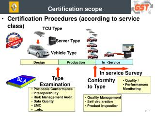 P  1 Certification scope Design