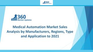 Medical Automation Market Sales Analysis by Manufacturers, Regions, Type and Application to 2021