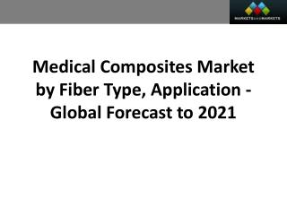 Medical Composites Market worth 934.7 Million USD by 2021